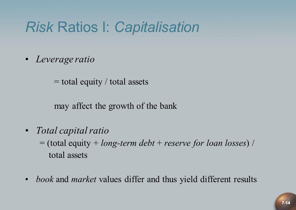 Risk Ratios I: Capitalisation