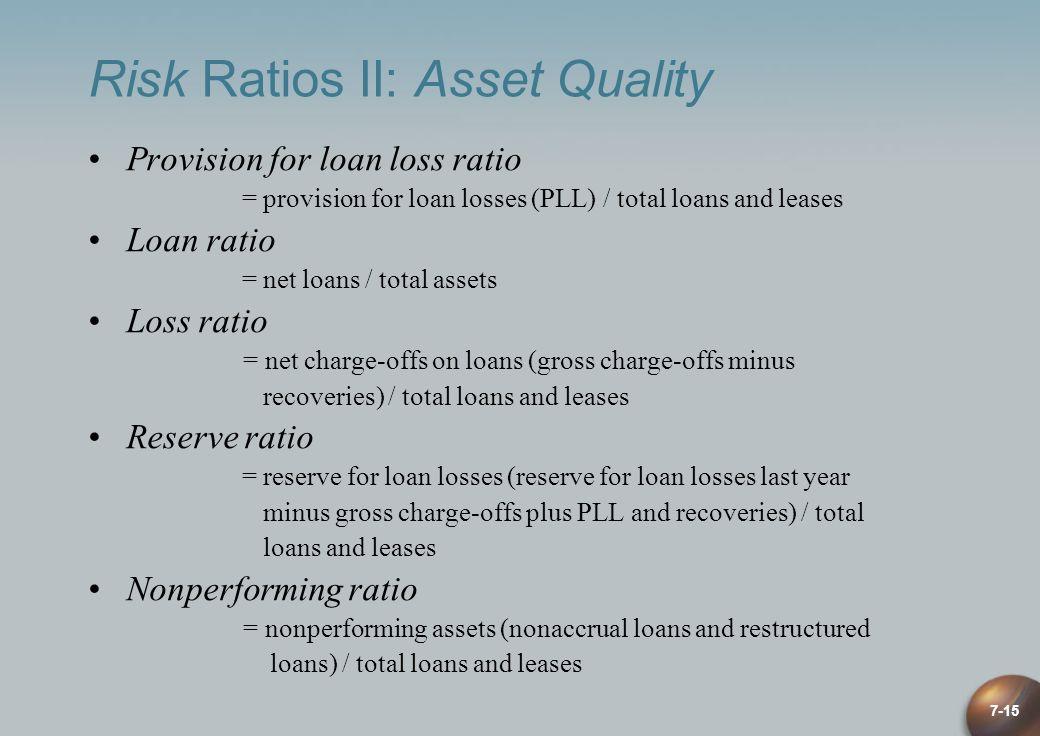 Risk Ratios II: Asset Quality