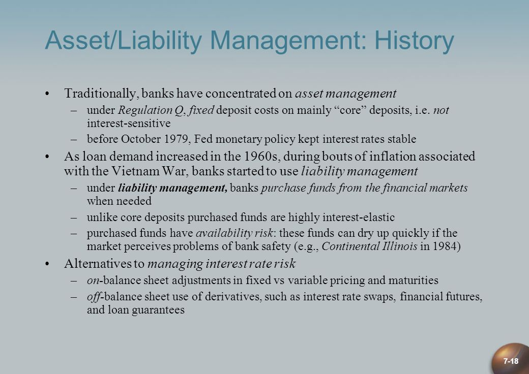 Asset/Liability Management: History