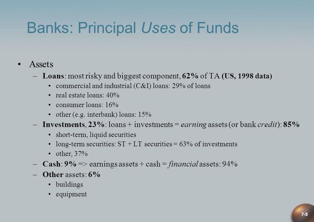 Banks: Principal Uses of Funds
