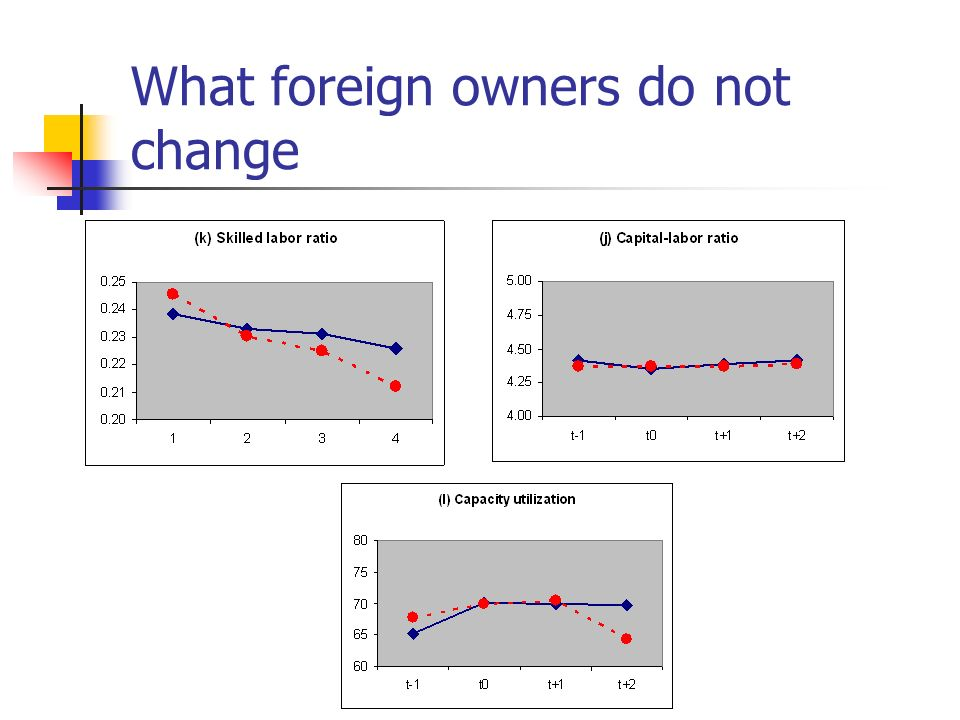 What foreign owners do not change