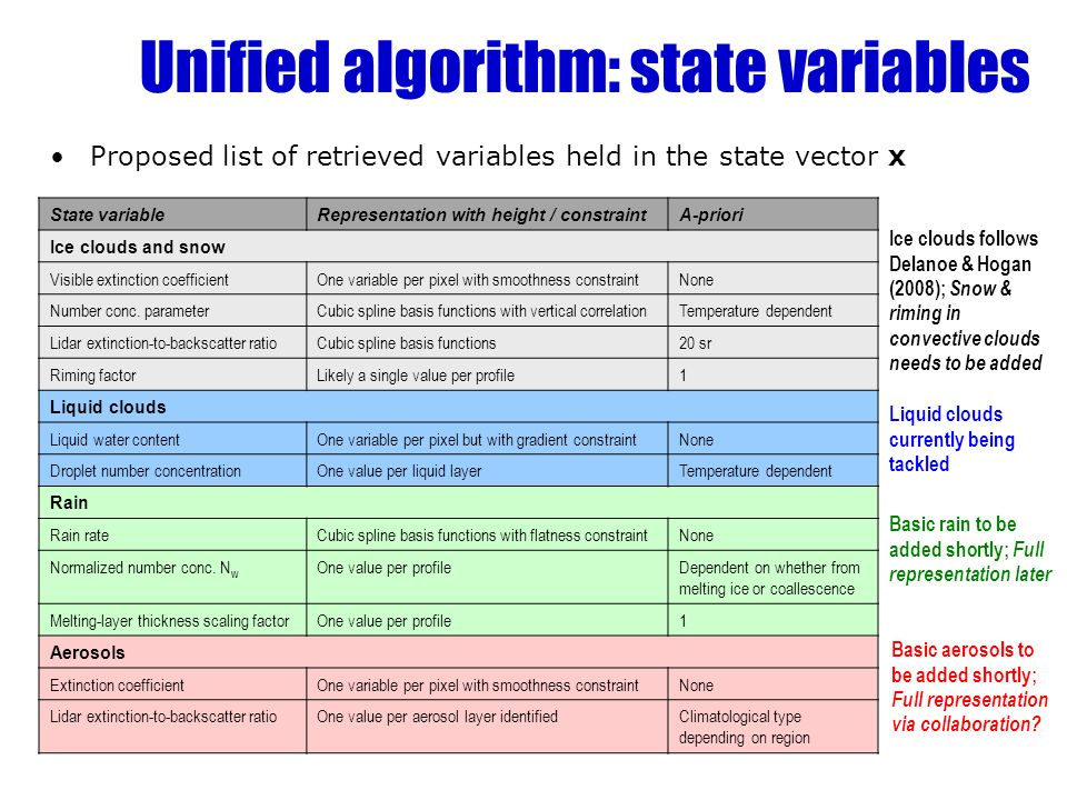 Unified algorithm: state variables