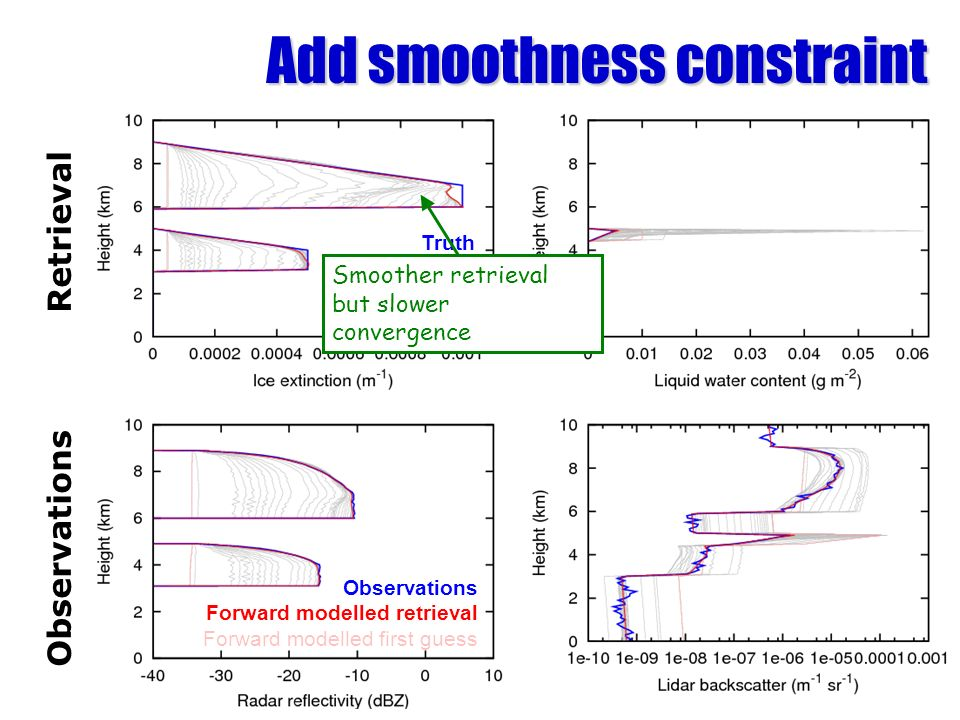 Add smoothness constraint