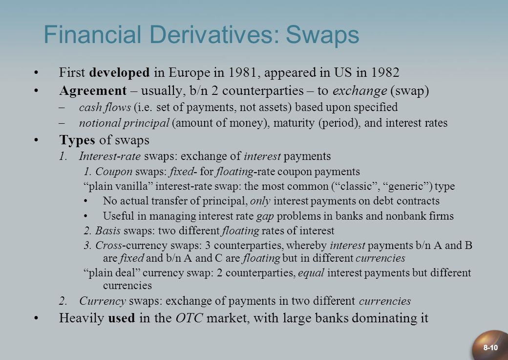 Financial Derivatives: Swaps