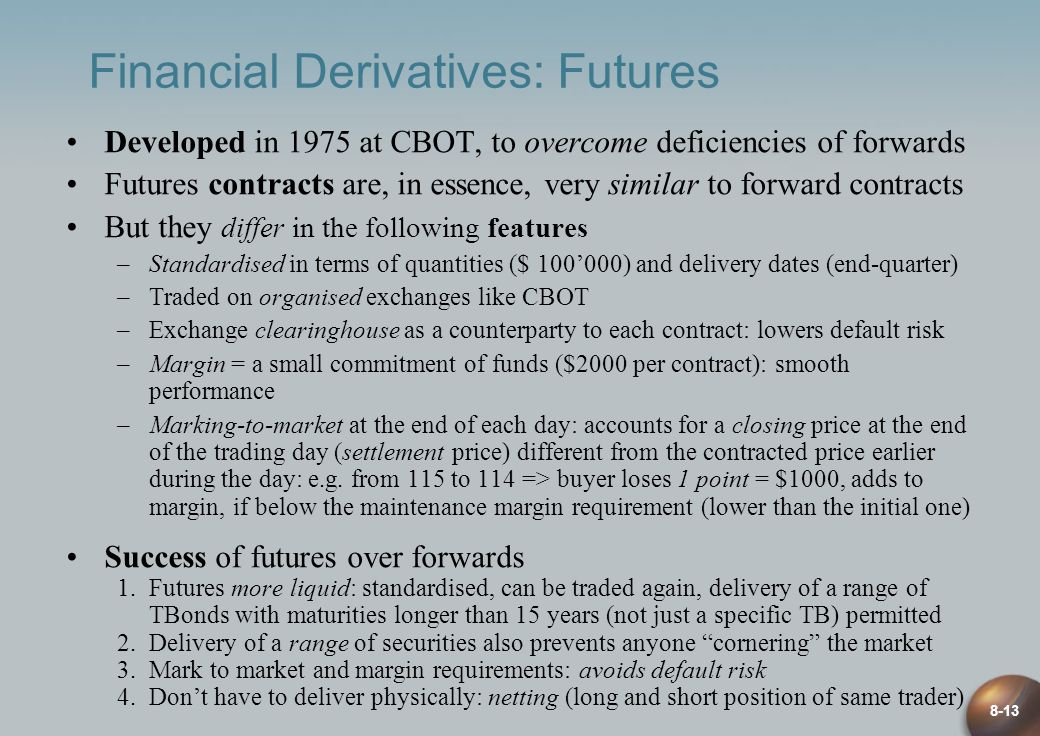 Financial Derivatives: Futures