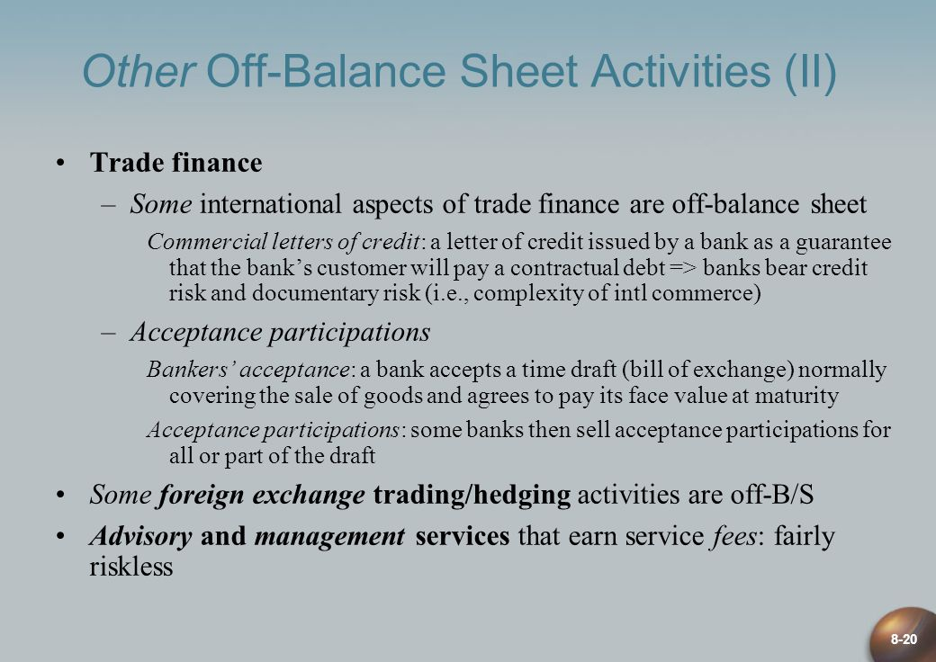 Other Off-Balance Sheet Activities (II)