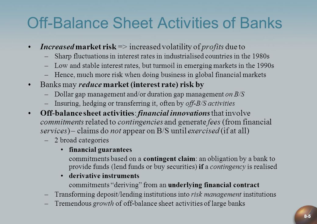 Off-Balance Sheet Activities of Banks