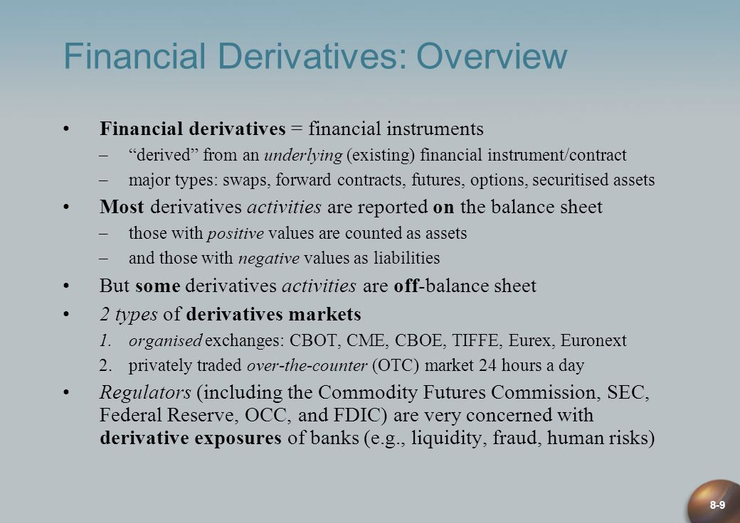 Financial Derivatives: Overview