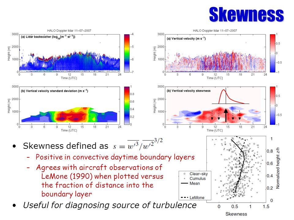Skewness Skewness defined as