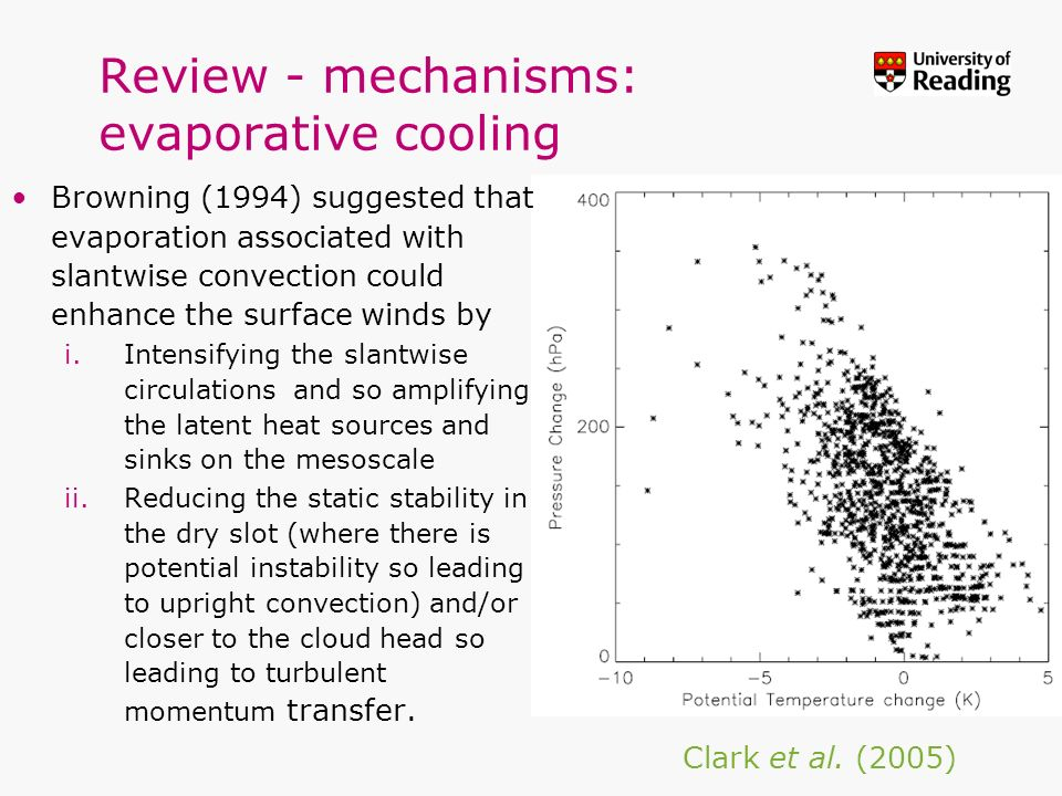 Review - mechanisms: evaporative cooling