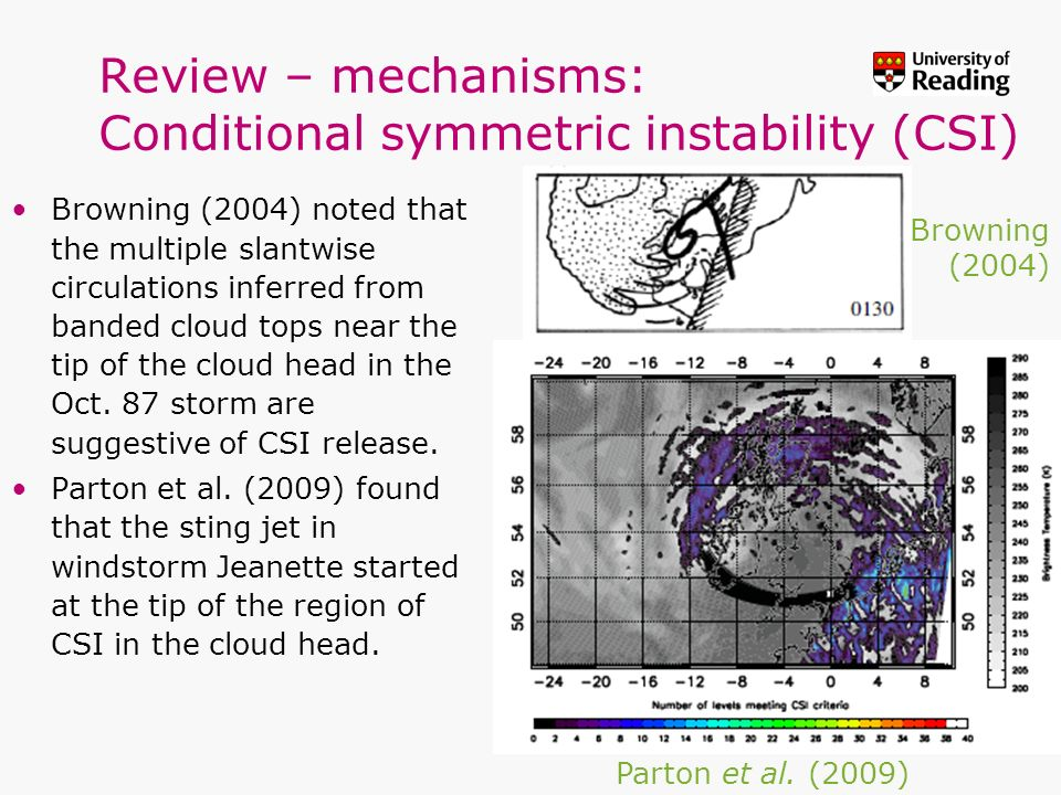 Review – mechanisms: Conditional symmetric instability (CSI)