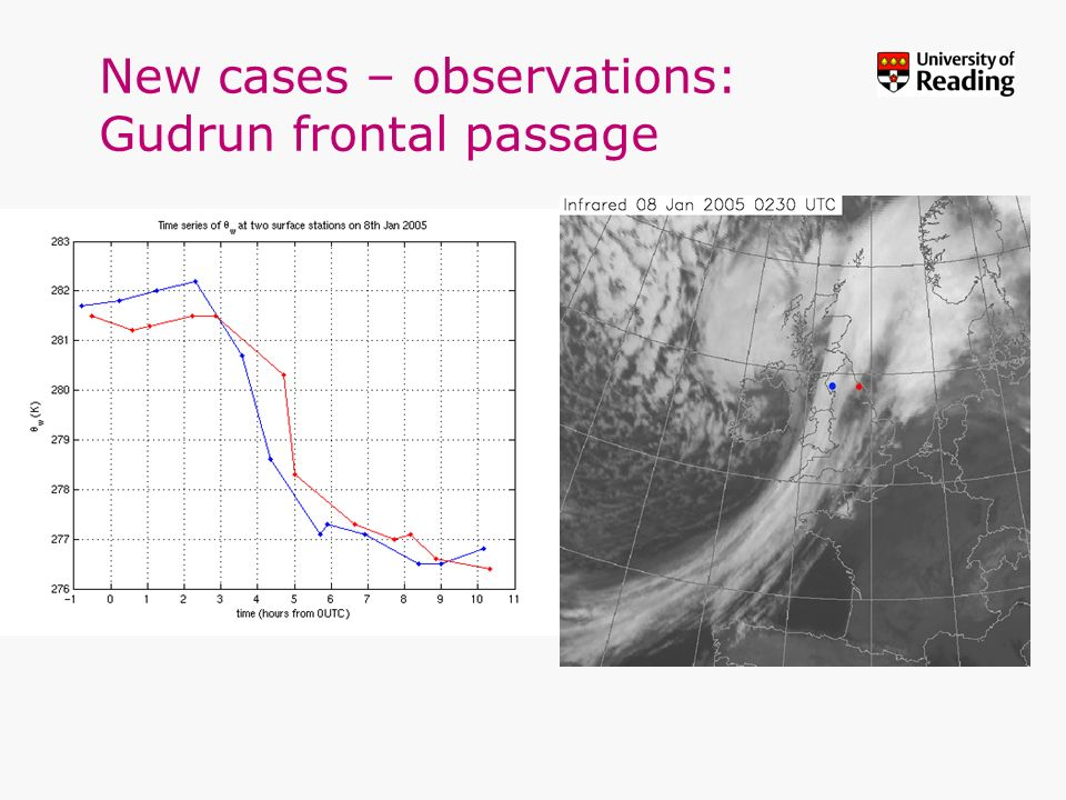 New cases – observations: Gudrun frontal passage