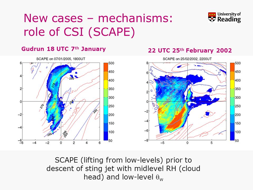 New cases – mechanisms: role of CSI (SCAPE)