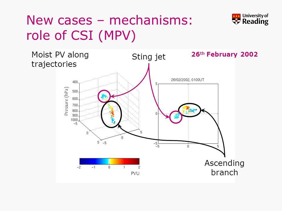 New cases – mechanisms: role of CSI (MPV)