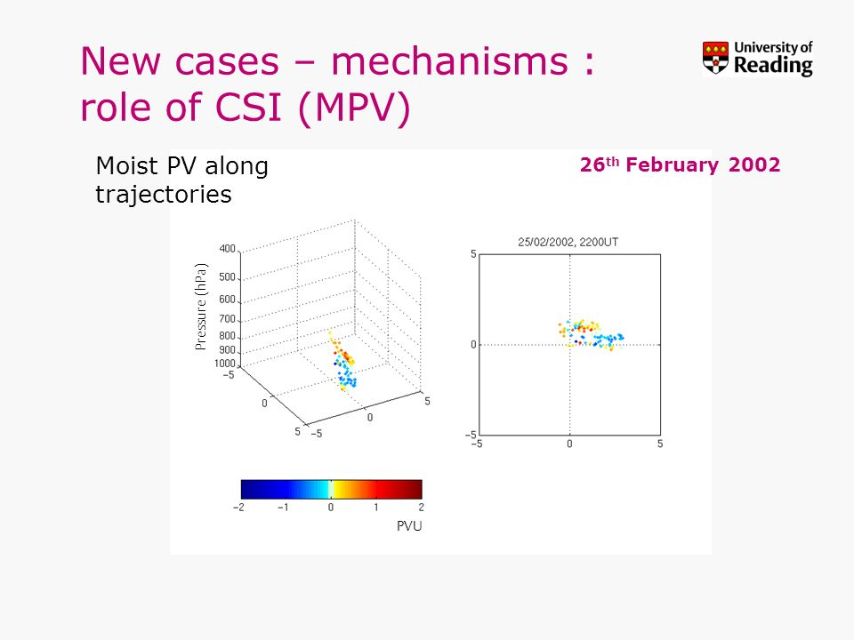 New cases – mechanisms : role of CSI (MPV)