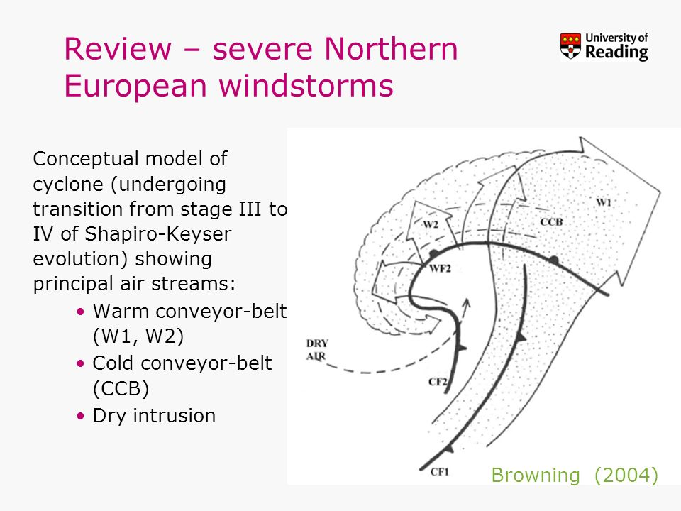Review – severe Northern European windstorms
