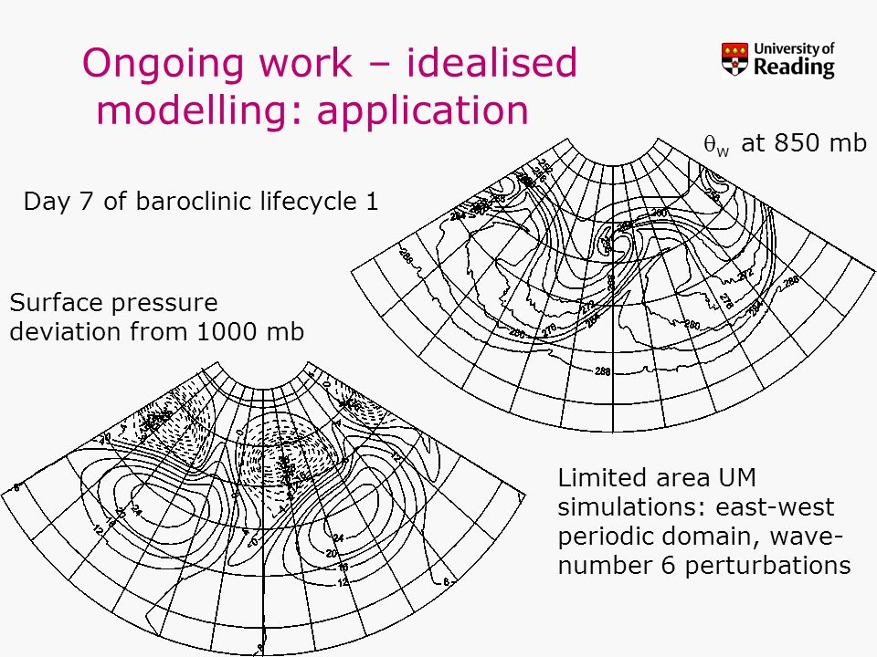Ongoing work – idealised modelling: application