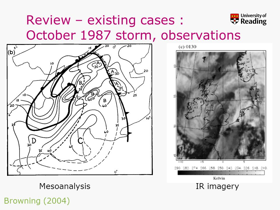Review – existing cases : October 1987 storm, observations