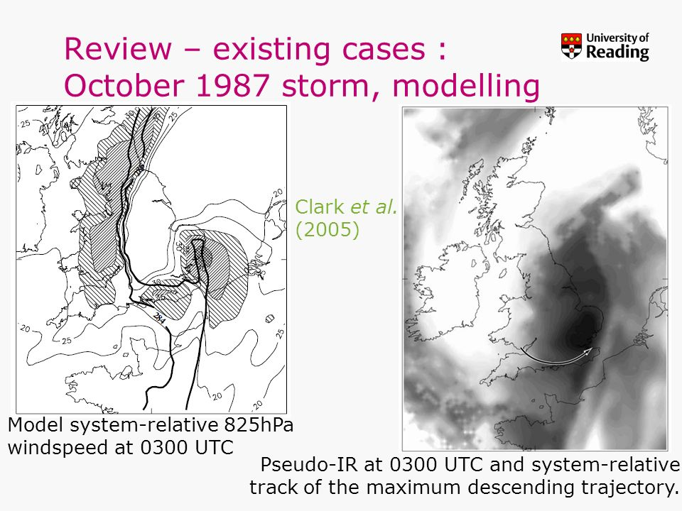 Review – existing cases : October 1987 storm, modelling