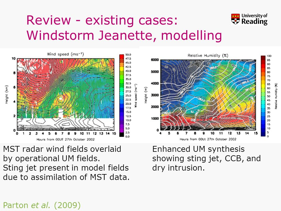 Review - existing cases: Windstorm Jeanette, modelling