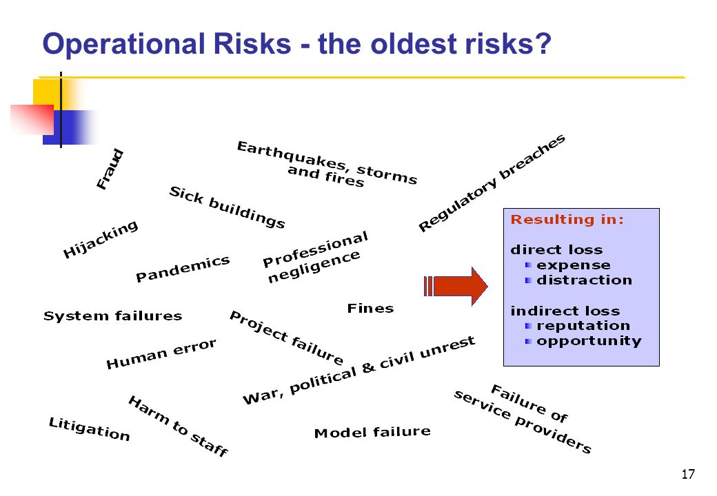 the importance of credit risk management in banking Credit risk management in banks has become more important not only  the  health of financial system has important role in the country (das and ghosh, 2007 ).