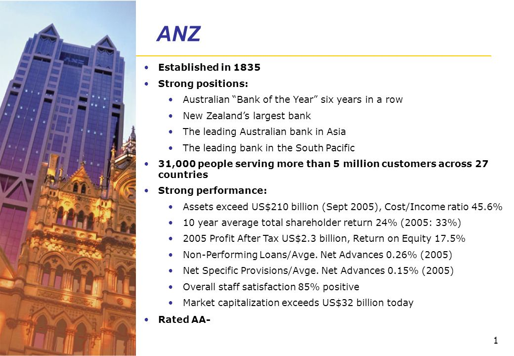 organisation and management at anz bank Anz royal transactive is a convenient web-based transaction banking platform designed for corporate, institutional and commercial clients, enabling both cash and trade functionality delivering a streamlined solution for your day-to-day banking needs, anz royal transactive simplifies your cash and trade transaction activity.