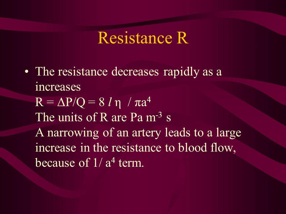 Resistance R