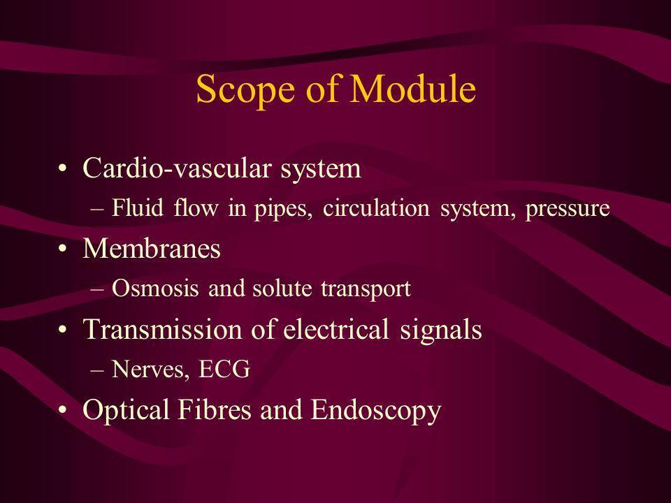 Scope of Module Cardio-vascular system Membranes