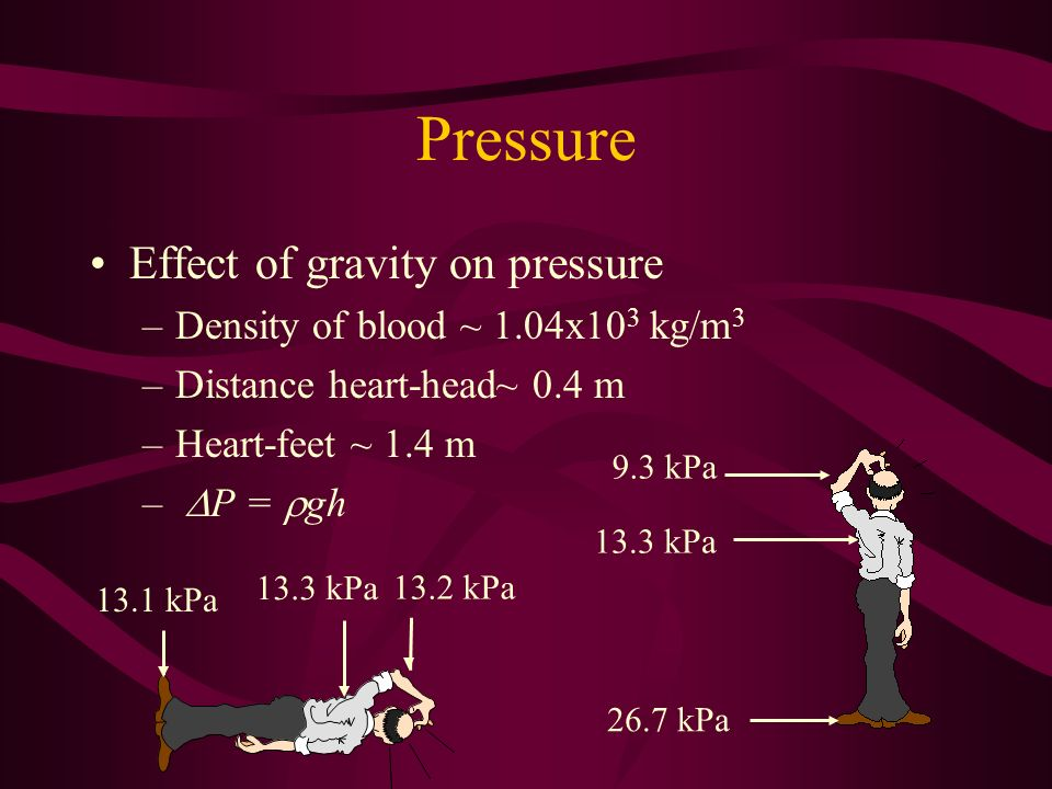 Pressure Effect of gravity on pressure