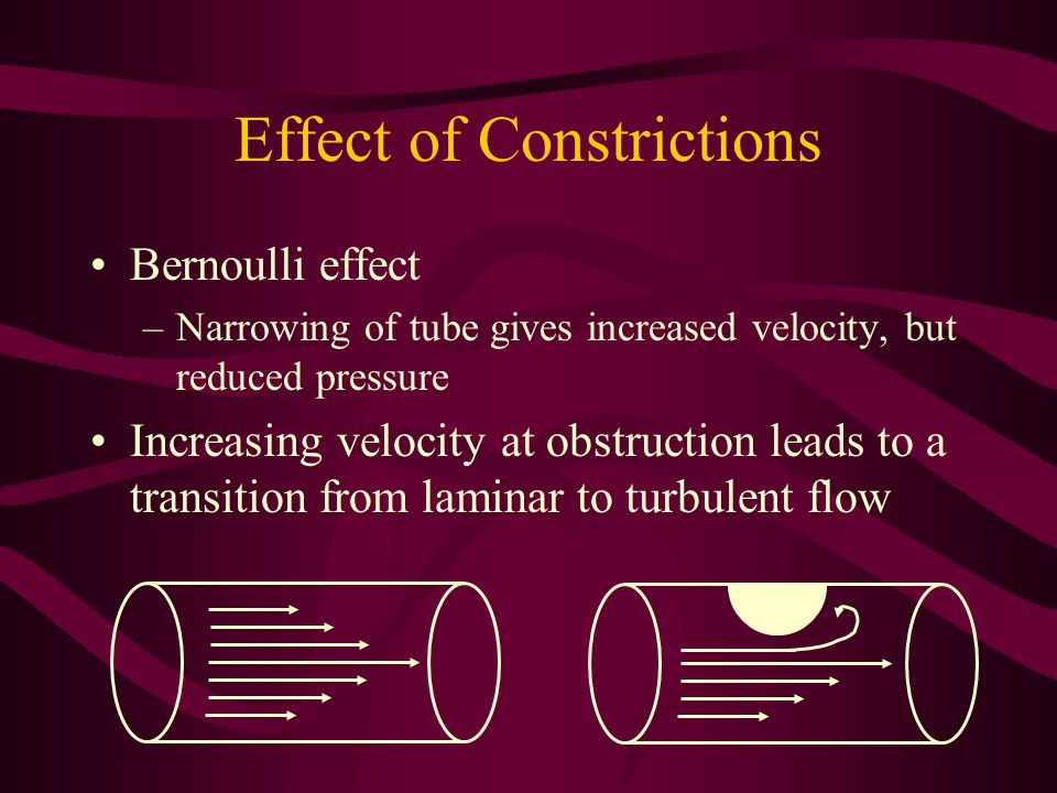 Effect of Constrictions