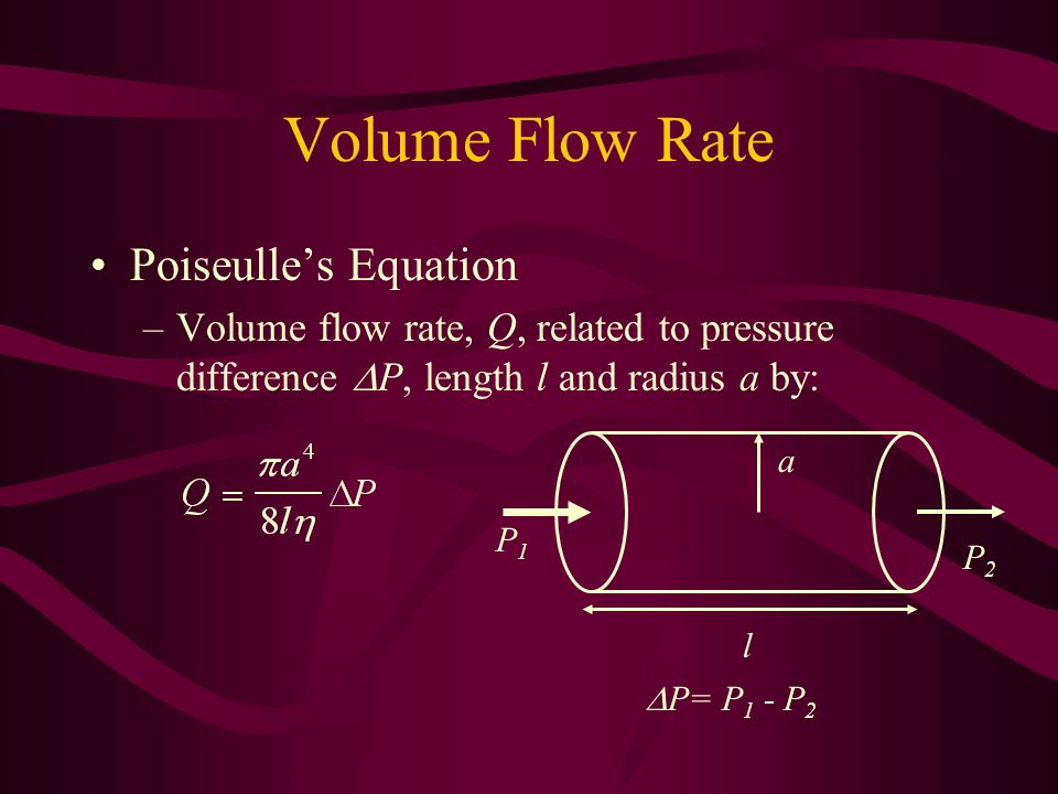Volume Flow Rate Poiseulle's Equation