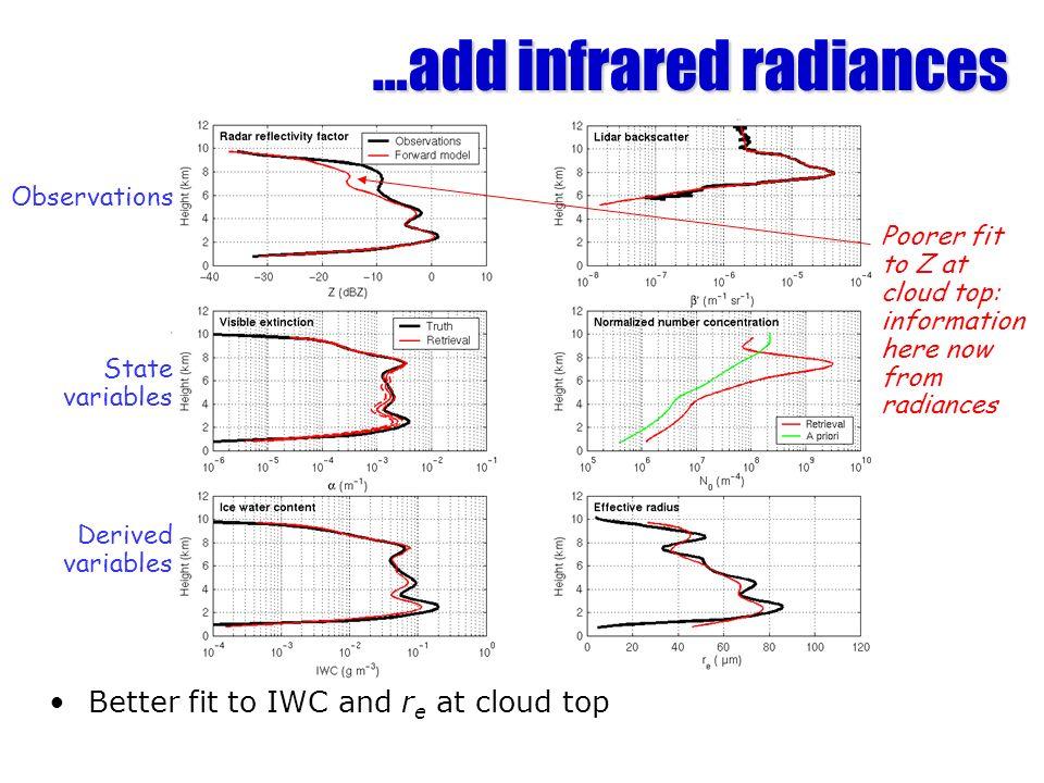 …add infrared radiances