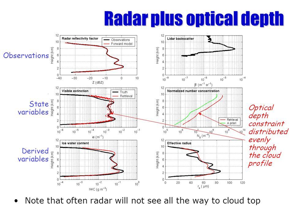 Radar plus optical depth