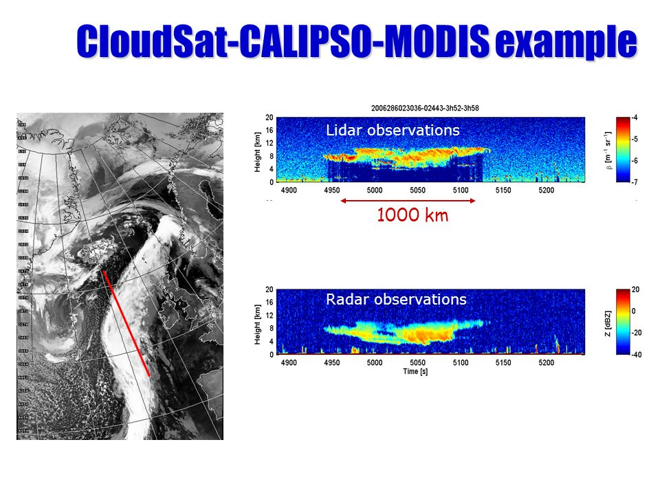 CloudSat-CALIPSO-MODIS example
