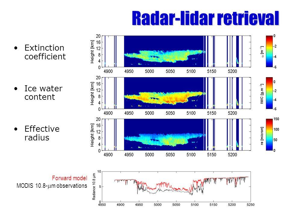 Radar-lidar retrieval