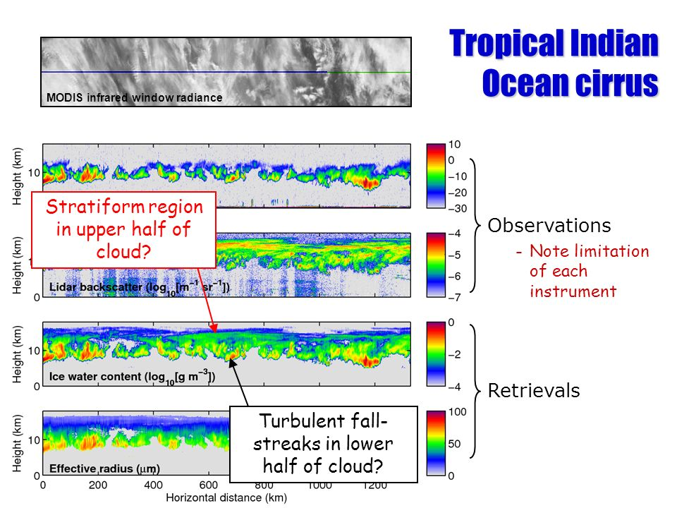 Tropical Indian Ocean cirrus