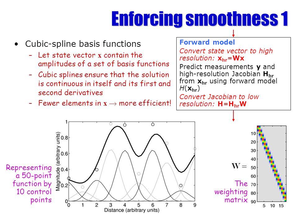 Enforcing smoothness 1 Cubic-spline basis functions