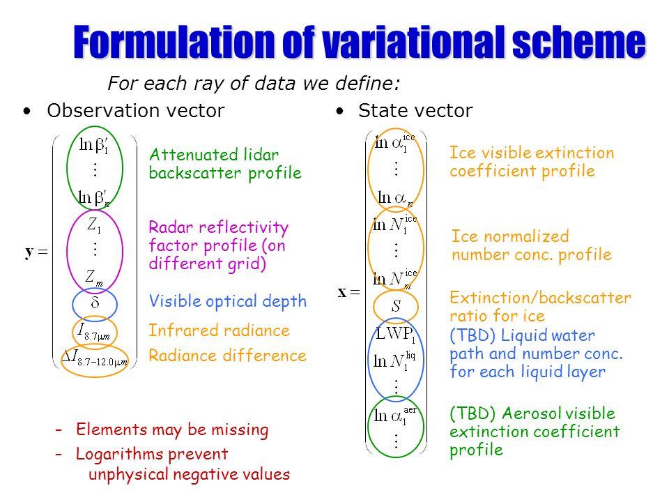 Formulation of variational scheme