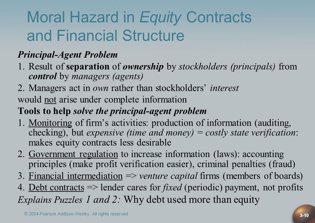 Moral Hazard in Equity Contracts and Financial Structure