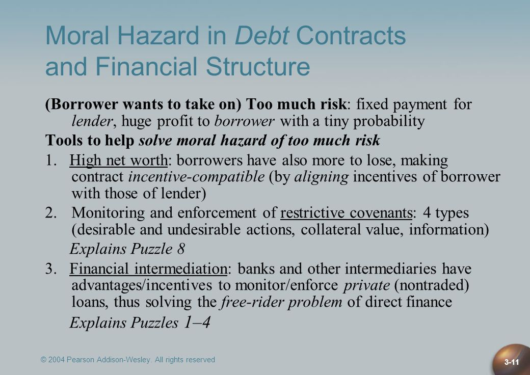 Moral Hazard in Debt Contracts and Financial Structure