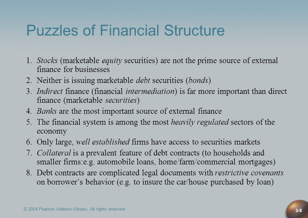 Puzzles of Financial Structure