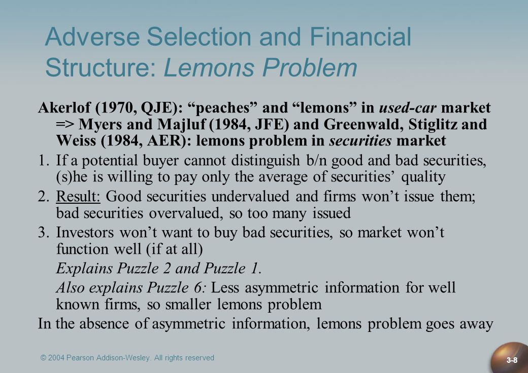 Adverse Selection and Financial Structure: Lemons Problem