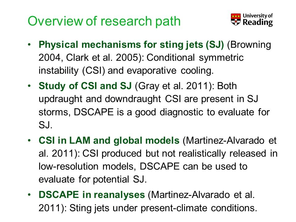 Overview of research path
