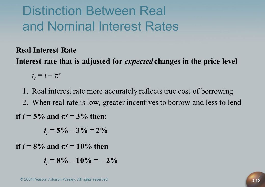 Distinction Between Real and Nominal Interest Rates
