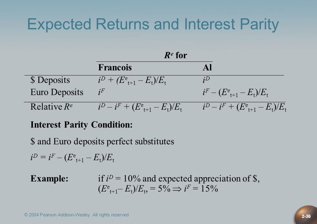 Expected Returns and Interest Parity