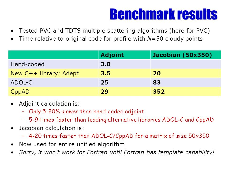 Benchmark results Tested PVC and TDTS multiple scattering algorithms (here for PVC)