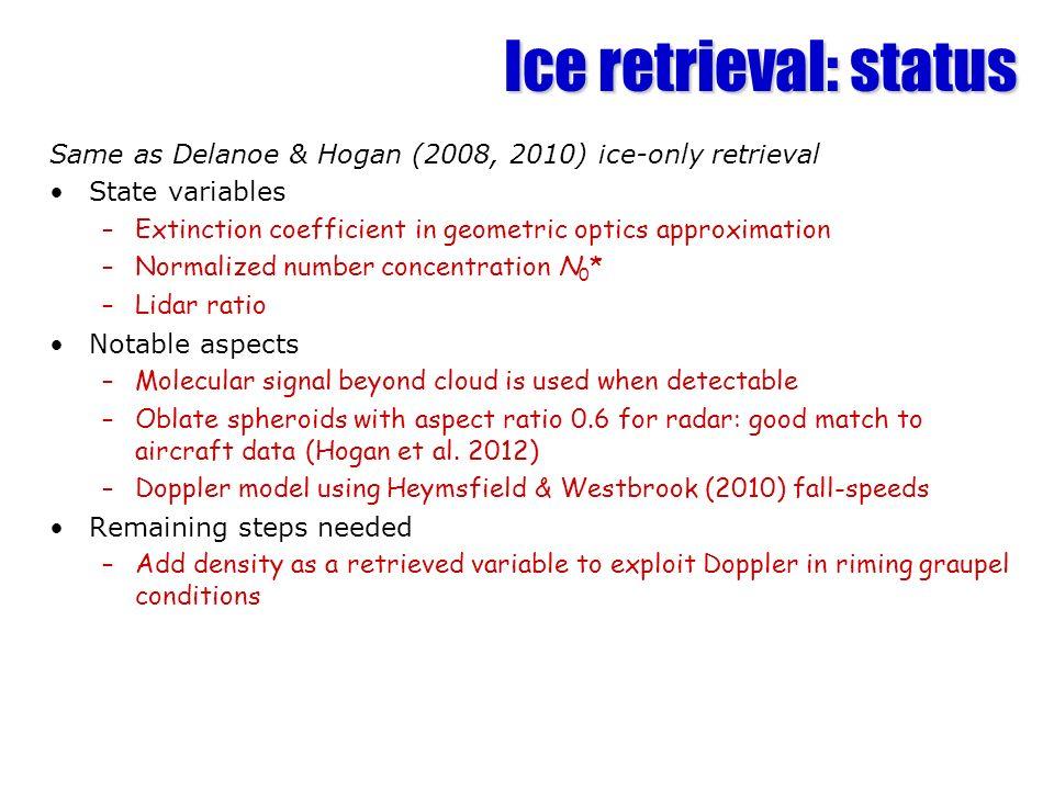 Ice retrieval: status Same as Delanoe & Hogan (2008, 2010) ice-only retrieval. State variables.