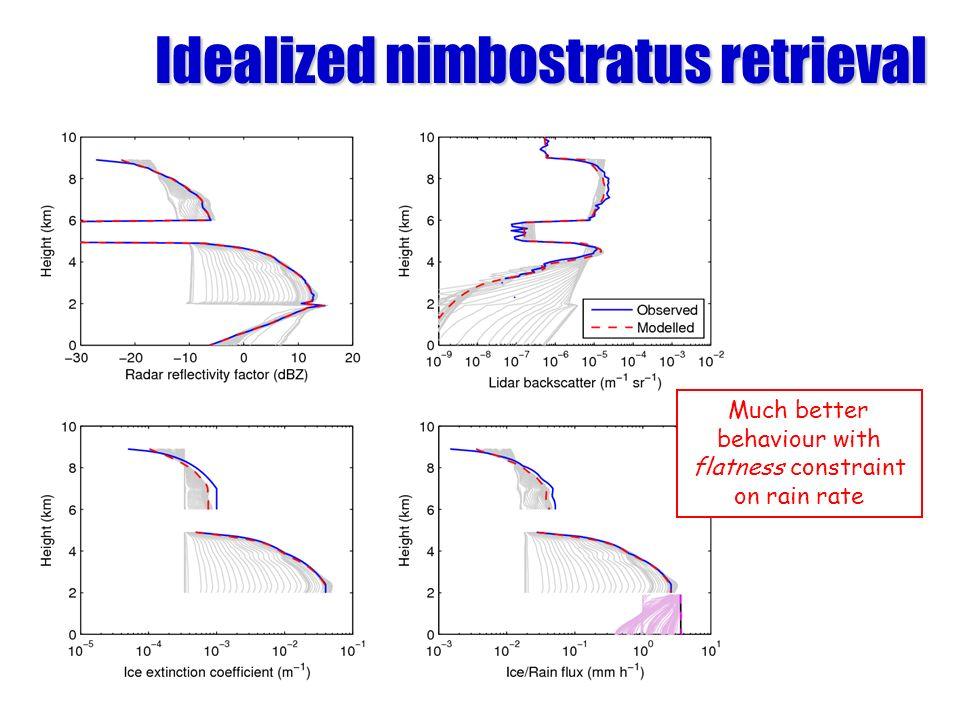 Idealized nimbostratus retrieval