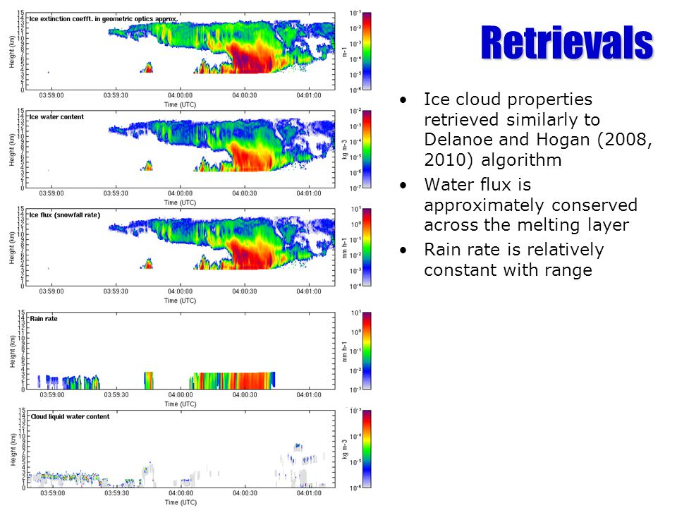 Retrievals Ice cloud properties retrieved similarly to Delanoe and Hogan (2008, 2010) algorithm.