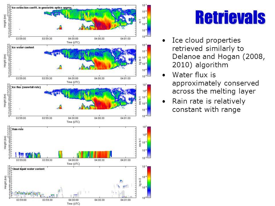 Retrievals Ice cloud properties retrieved similarly to Delanoe and Hogan (2008, 2010) algorithm.